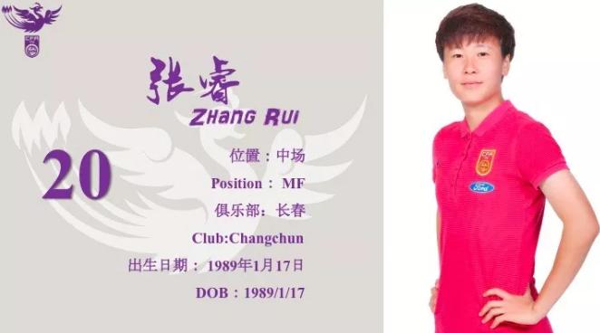 足球报:老将张睿回归,中国女足25日前往法国