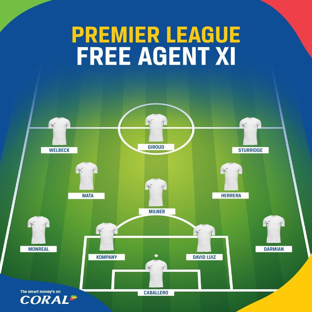 Coral评今夏英超自由球员最佳11人:曼联切尔西各三人入选