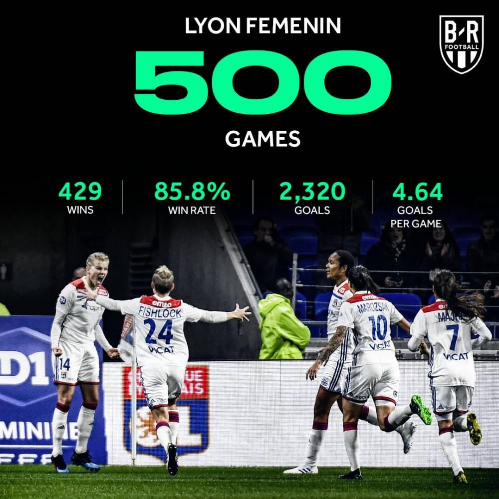 无敌般存在!里昂女足近500场胜率85.8%,场均
