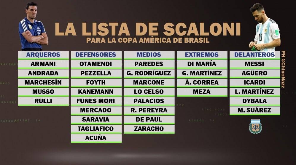 阿媒透露阿根廷32人初选大名单:梅西、伊卡尔迪在列