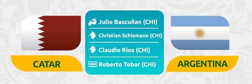 阿根廷vs卡塔尔首发:梅西、阿圭罗先发,迪巴拉替补