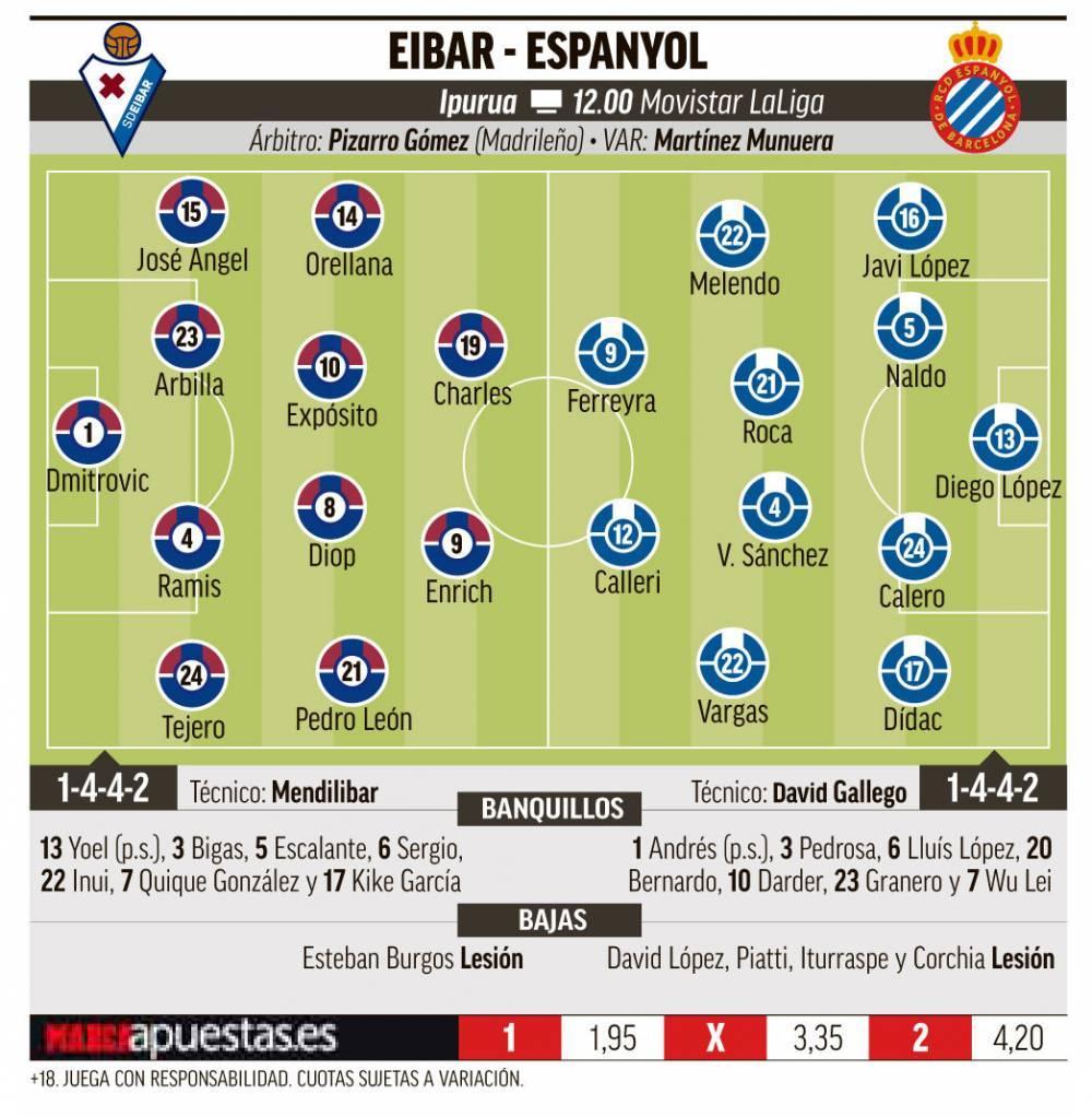 马卡报预测西班牙人首发:武磊替补待命,多名球员伤缺