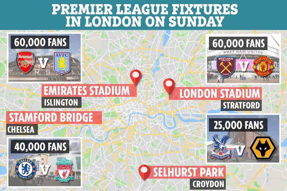 四支英超豪门共计超18万球迷涌入伦敦观赛,警方戒严