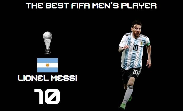 梅西:最佳球员的奖杯献给不离不弃的球迷们