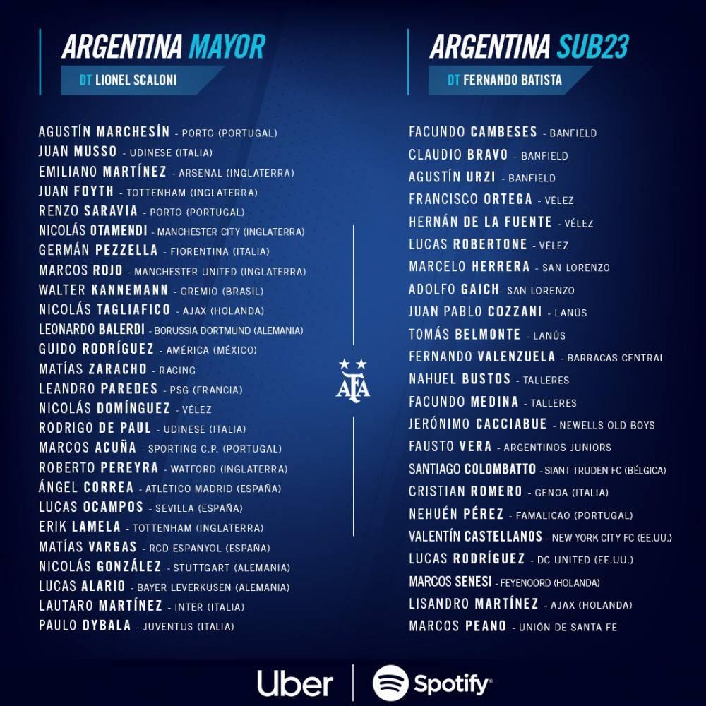 阿根廷大名单:迪巴拉、劳塔罗领衔,巴尔加斯、罗霍入选