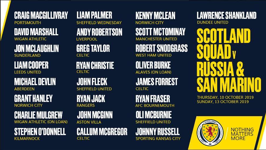 苏格兰国家队大名单:罗伯逊、麦克托米奈在列,蒂尔尼伤缺