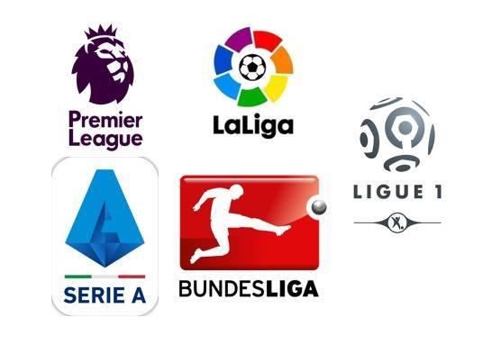 本季五大联赛仅利物浦、尤文、狼堡保持不败金身