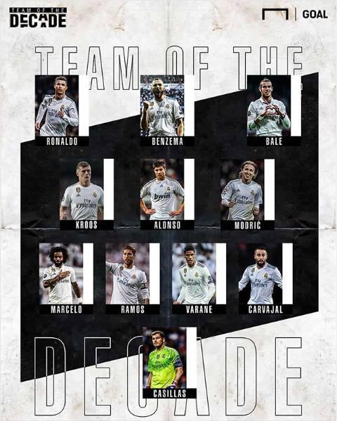 进球网评皇马十年最佳阵:BBC领衔锋线,卡西、阿隆索入选