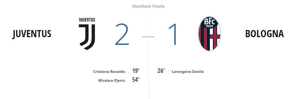 经济实惠!尤文联赛7场胜利6场只赢一球,近5轮4场2-1