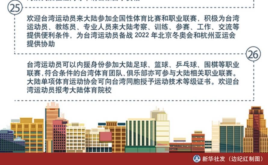 国台办:台湾运动员可以内援身份参加大陆职业联赛