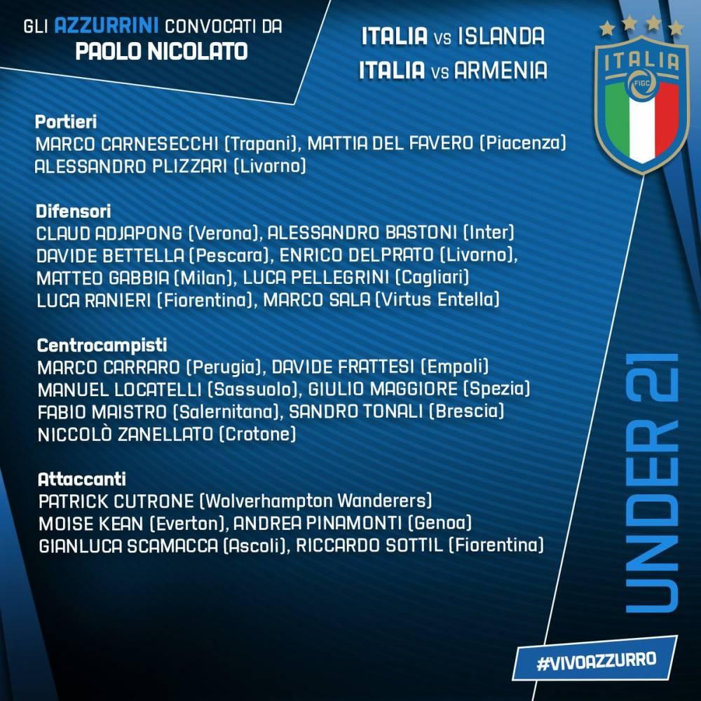 意大利公布本期U21名单:托纳利、小基恩、巴斯托尼入选
