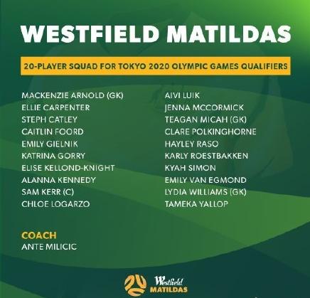 澳大利亚女足奥预赛名单出炉,将在2月对阵中国女足