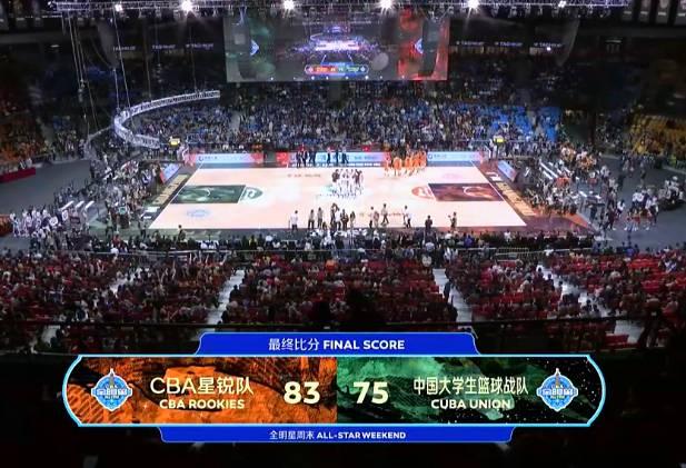 星锐赛-姜伟泽14+5&加冕MVP CBA星锐队击败大学生队