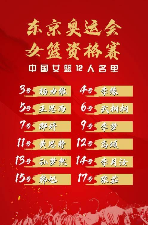 中国女篮出征奥运资格赛12人名单:韩旭、李月汝领衔