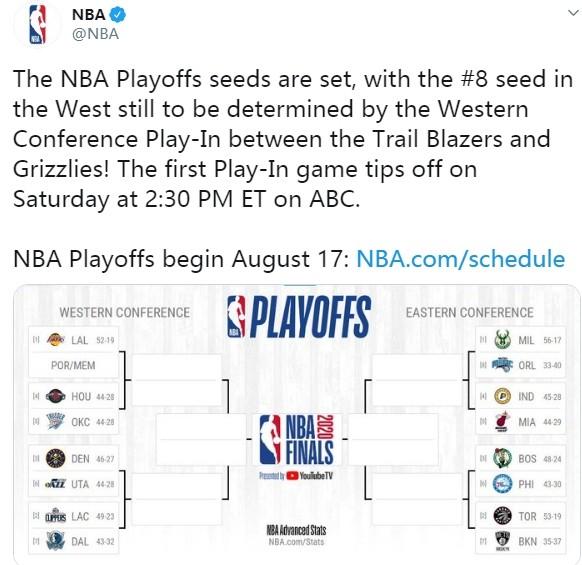 NBA官方晒季后赛对阵表:季后赛将在当地时间8月17日开打