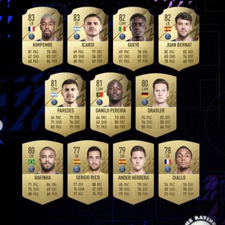 FIFA22巴黎球员能力值:拉莫斯纳瓦斯88,维拉蒂迪马利亚87