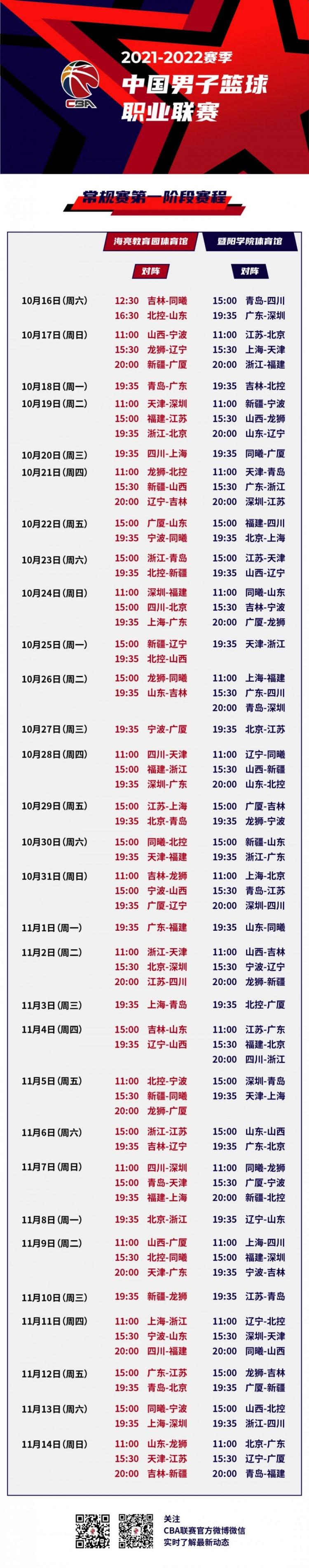 CBA官方公布第一阶段赛程:10月16日揭幕战广东VS深圳