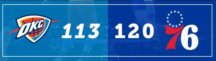 2012欧洲杯意大利阵容1月7日 NBA常规赛 雷霆vs76人 录像 集锦