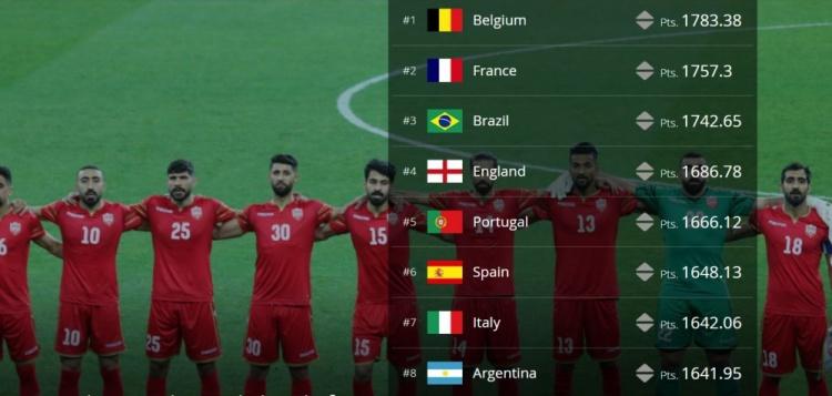 欧洲红魔比利时:他们靠什么拿世界第一?黄金一代,今夏花开
