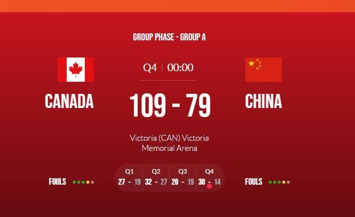 🏀奥运落选赛-维金斯20分 胡明轩24分 中国男篮不敌加拿大