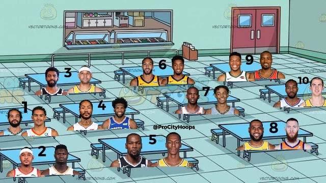 你会怎么选呢?NBA球员选座游戏上线了