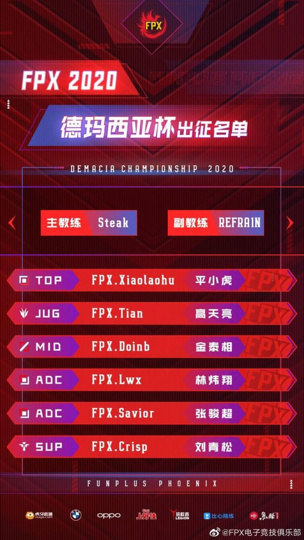 德玛西亚杯比赛视频_FPX德杯参赛名单:Nuguri缺席本次比赛 上单由Xiaolaohu担任-直播吧 ...
