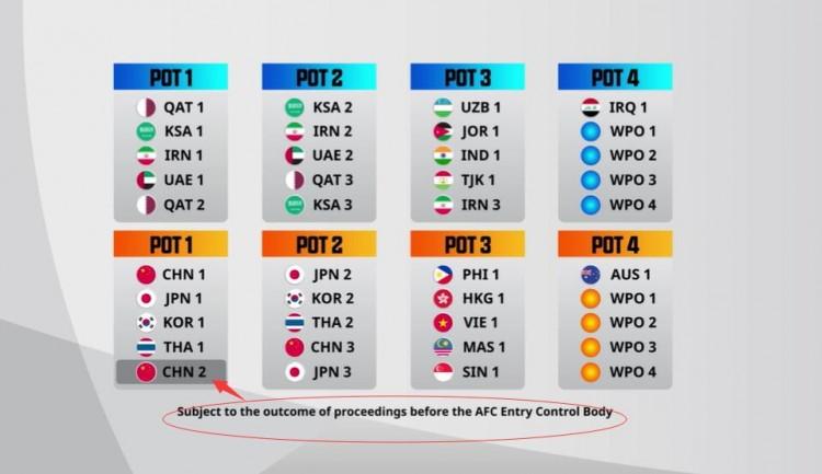 亚冠小组赛抽签时已有提示:泰山的亚冠参赛资历受限于诉讼案效果