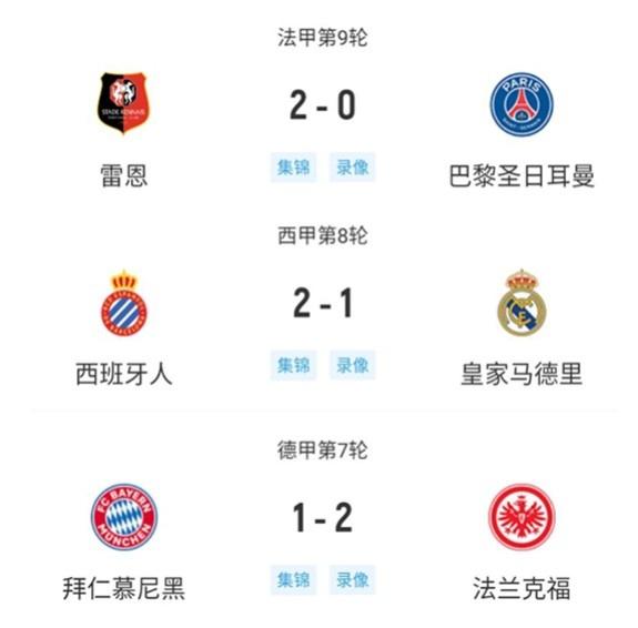 「英超」集体翻车!法甲西甲德甲榜首都输球,巴黎皇马拜仁均遭联赛首败
