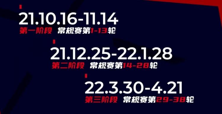 CBA新赛季赛程共分三个阶段进行 季后赛于