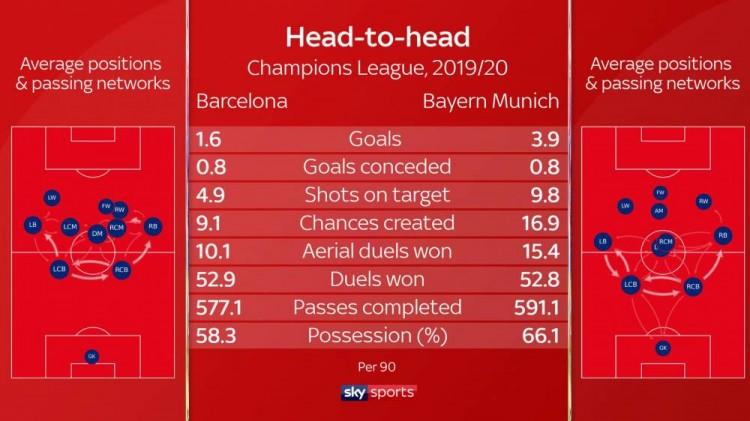 欧冠赛前分析 梅西成巴萨最为重要